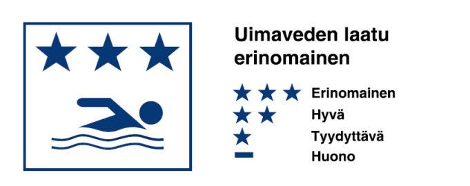 Uimaveden laatu ilmoitetaan tähdillä. Kolme tähteä tarkoittaa erinomaista uimavedenlaatua, kaksi tähteä hyvää ja yksi tähti tyydyttävää.  Miinusmerkillä ilmaistaan huono uimaveden laatu.