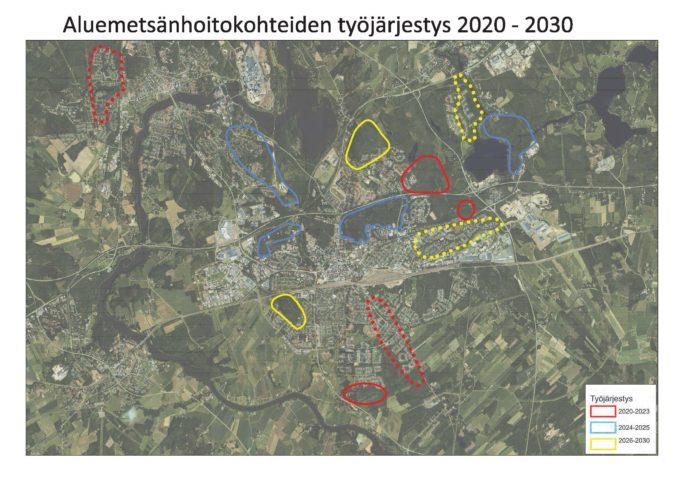 metsänhoitokohteiden ajoitus vuosille 2020-2030