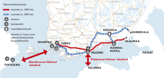 EU:n liikenteen ydinverkko Suomessa.