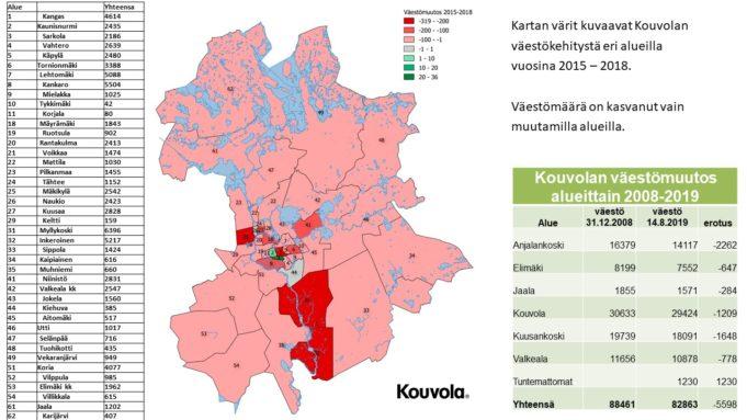 Väestökehitys Kouvolassa.