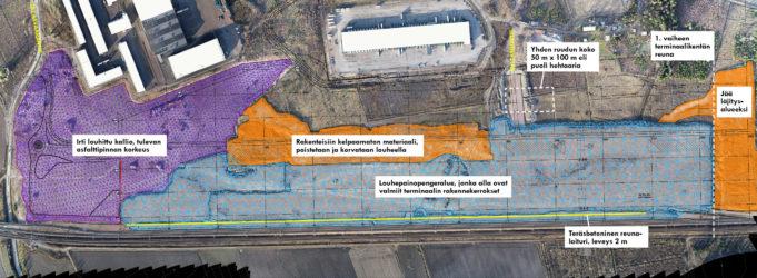 Kouvola RRT rakennekerrokset. Vasemmalla laidalla on irti louhittu kallio, jonka yläpinta on suurin piirtein tulevan asfalttipinnan korkeudella. Keskellä on louhepainopengeraluetta, jonka alla ovat valmiit terminaalin rakennekerrokset. Oikeassa reunassa on läjityspaikaksi jäävä painopenger.