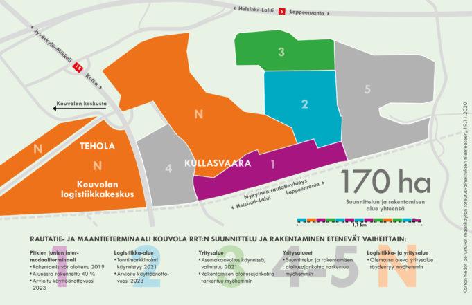Havainnekartta, joka esittää rautatie- ja maantieterminaali Kouvola RRT:n eri alueiden suunnittelun ja rakentamisen etenemisen vaiheittain vuosien 2019–2023 aikana.