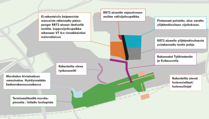 Kouvola RRT rakentamisen tilanne helmikuussa 2021