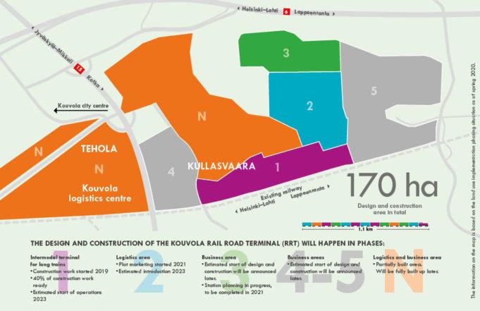 Kouvola RRT logistics area map 2023